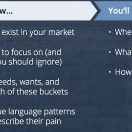 what your clients want